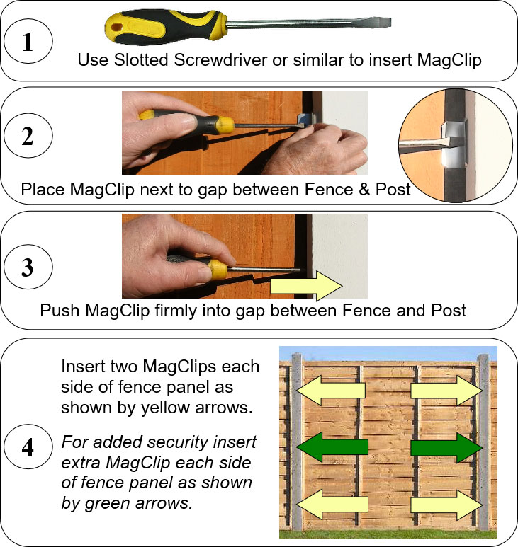 Fence Panel Security Clips from Magrenko